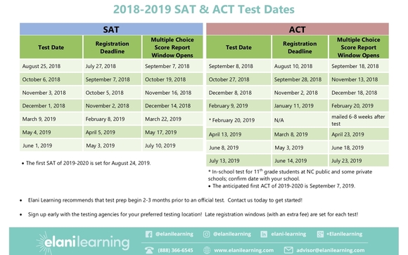 SAT/ACT Mock Test by Elani Learning in Charlotte, NC - Alignable