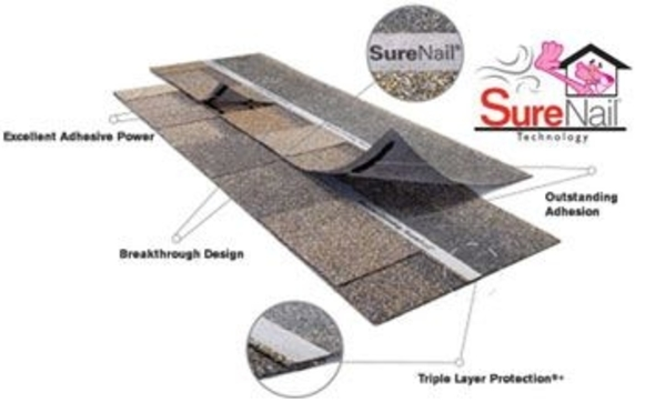 Owens Corning Duration Shingles By Presidential