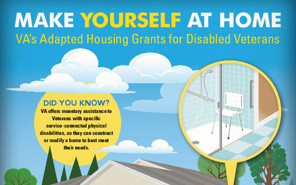 Specially Adapted Housing for disabled Veterans by All-In
