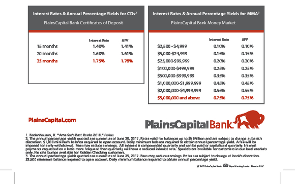 CD and Money Market Rates by PlainsCapital Bank in Frisco