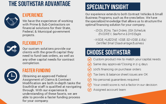 Government Contract Financing by SouthStar Capital, LLC in Mt