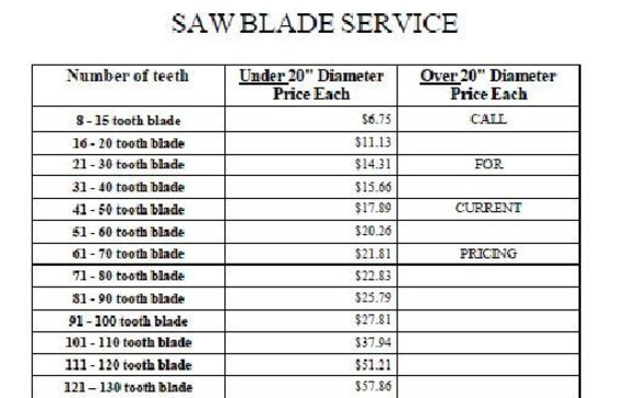 Carbide Saw Sharpening by L  T  D  Cutting Innovations, LLC