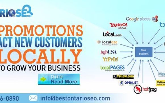 Google Business Listing And Local Directory Listing