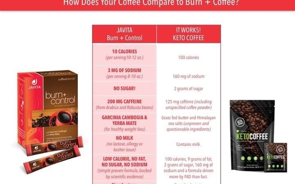 Burn And Control Coffee By Javita Weight Loss Coffee And Tea In