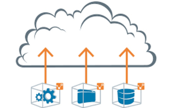 Cloud Migration Services by ACI, your IT, Managed Services