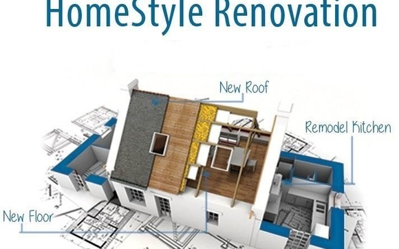 The Homestyle Mortgage Is Fannie Maes Version Of The Fha 203k Rehab Loan Fannie Maes Homestyle Renovation Loan